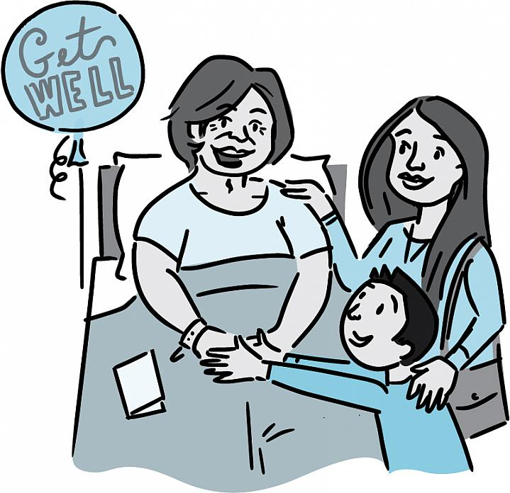 Illustration of a woman in a hospital bed with family wishing her well.