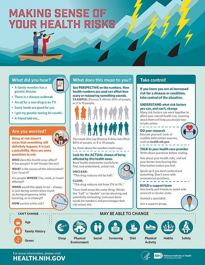 Screenshot the NIH Making Sense of Your Health Risks guide