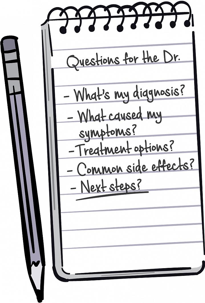 Illustration of a list of questions for the doctor.